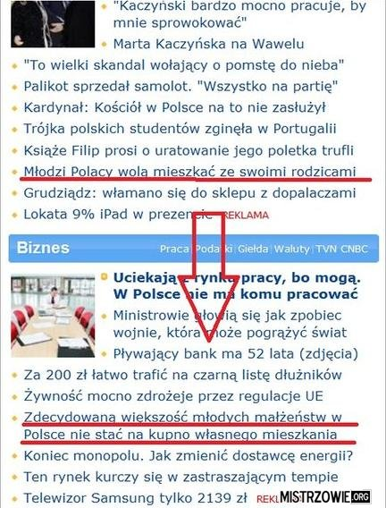 Młodzi Polacy –