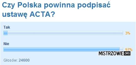 Ankieta nt. ACTA –
