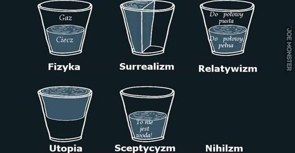 Szklanka pełna do połowy